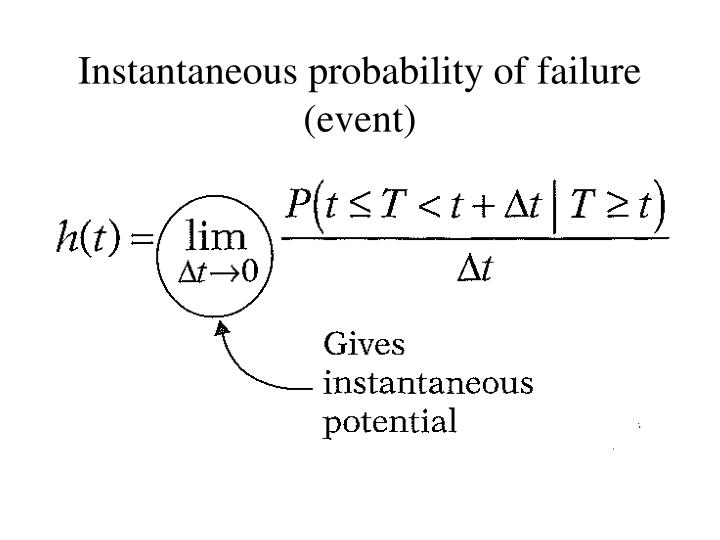 Instantaneous probability of failure (event)