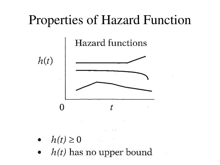 Properties of Hazard Function
