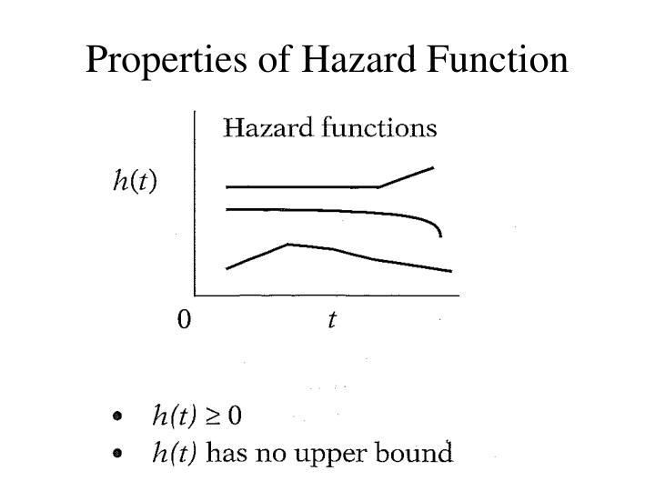 Properties of Hazard Function
