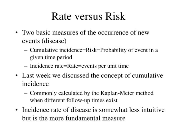 Rate versus Risk