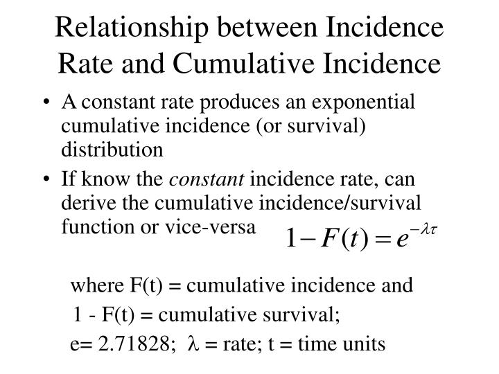 Relationship between Incidence Rate and Cumulative Incidence