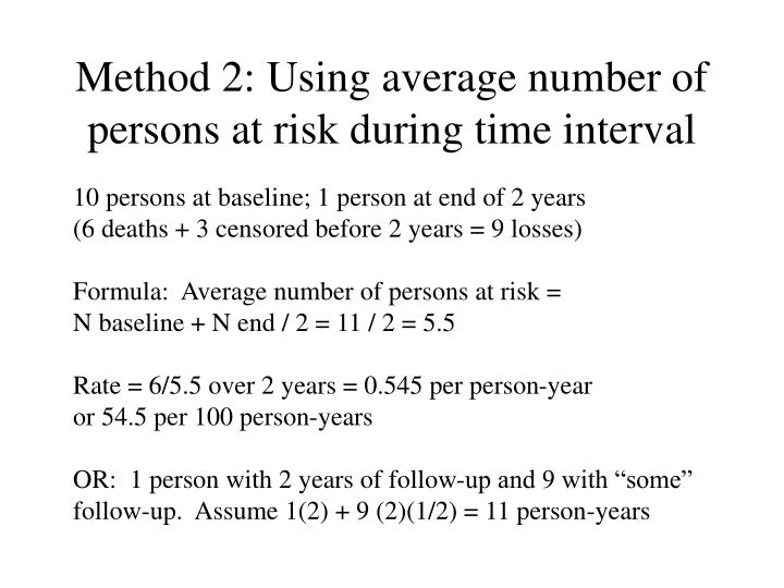Method 2: Using average number of persons at risk during time interval