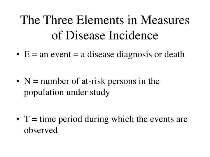 The Three Elements in Measures of Disease Incidence