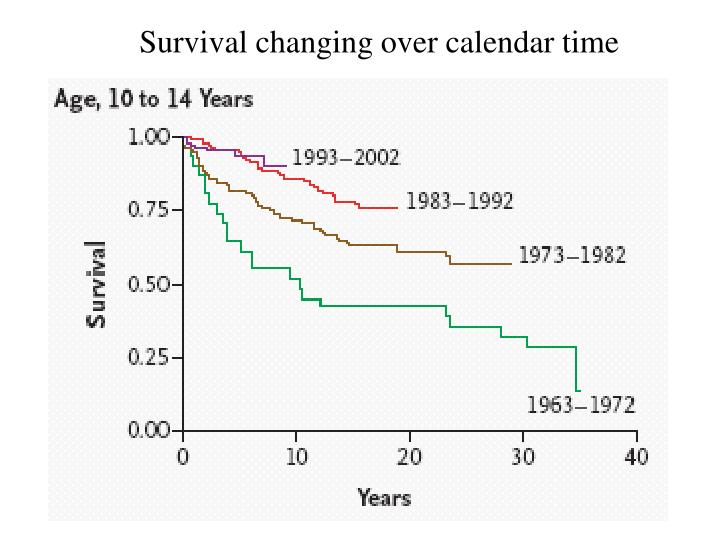 Survival changing over calendar time