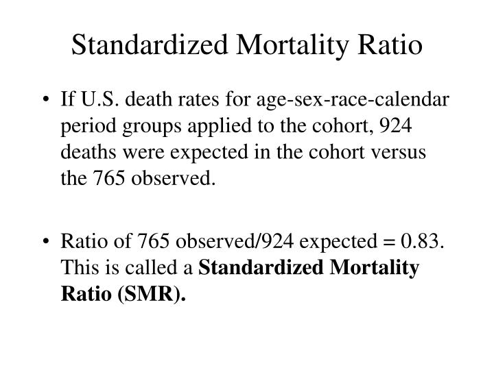 Standardized Mortality Ratio