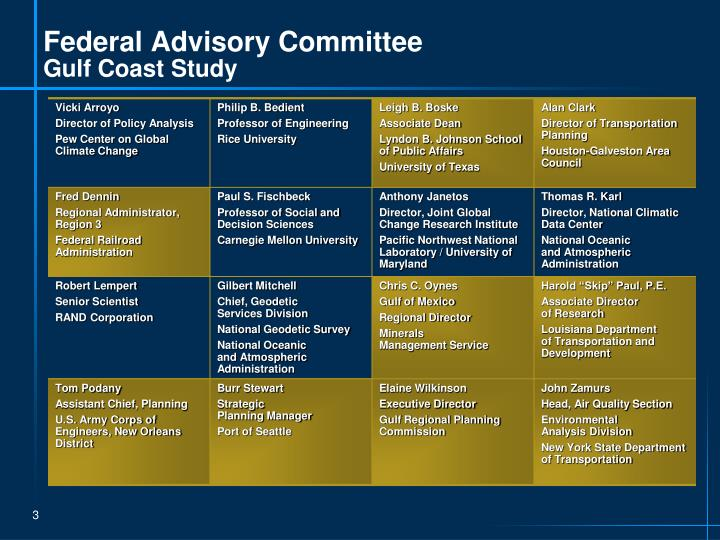 Federal Advisory Committee