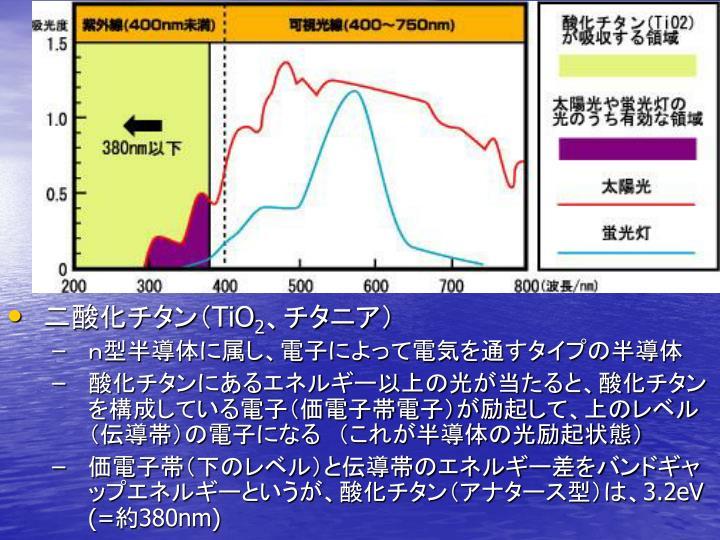 二酸化チタン(