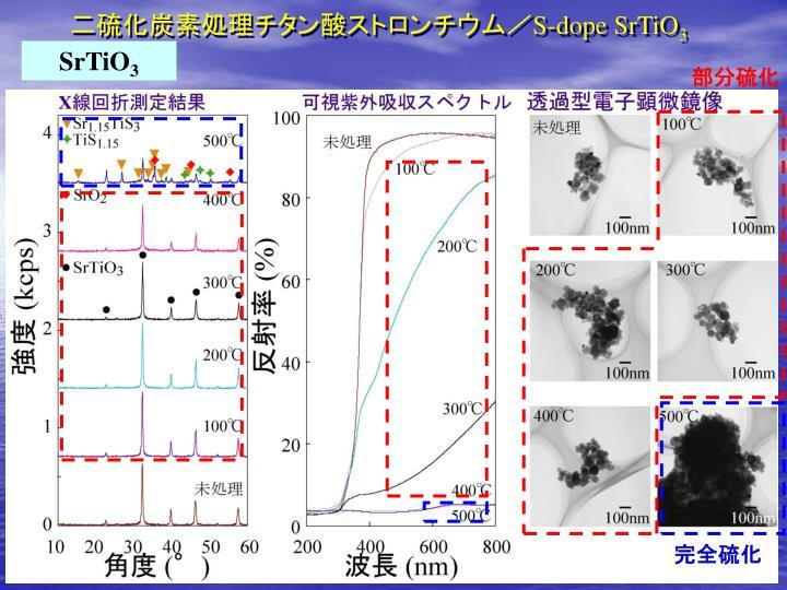 二硫化炭素処理チタン酸ストロンチウム/