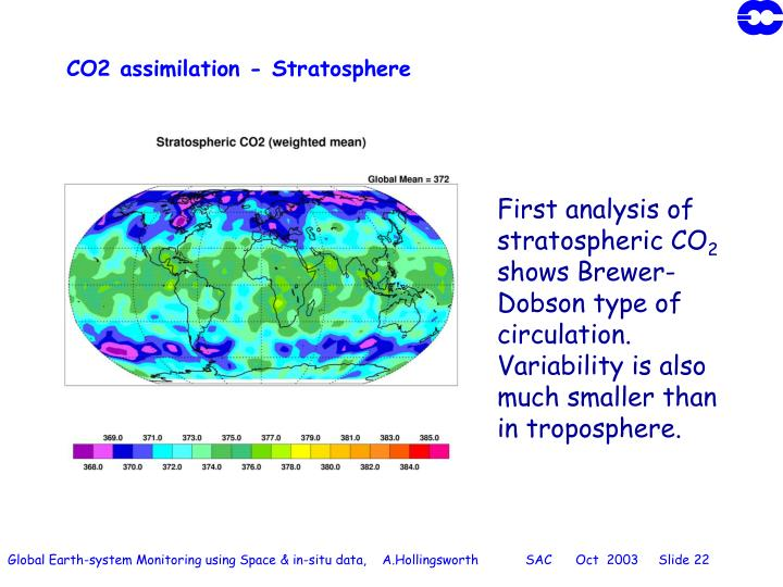 CO2 assimilation - Stratosphere