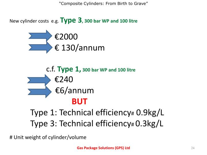 New cylinder costs  e.g.