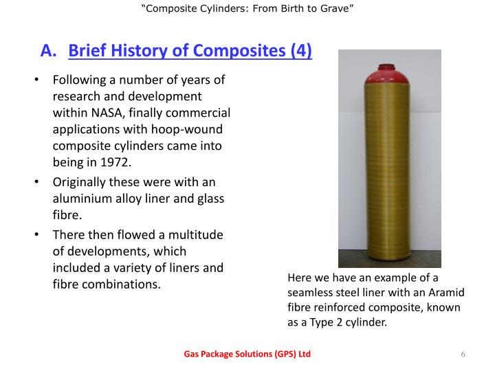 Brief History of Composites (4)