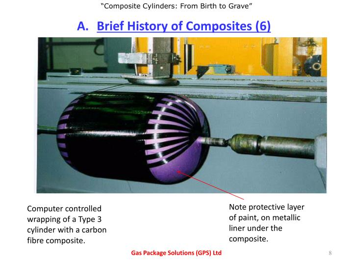 Brief History of Composites (6)