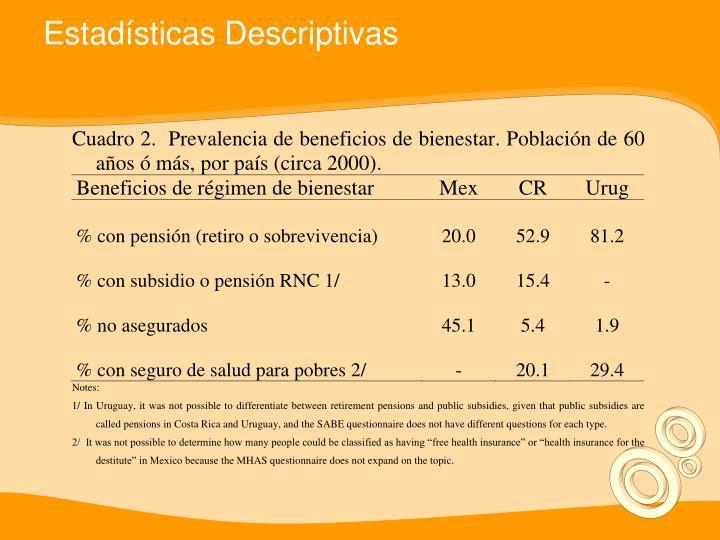Estadísticas Descriptivas