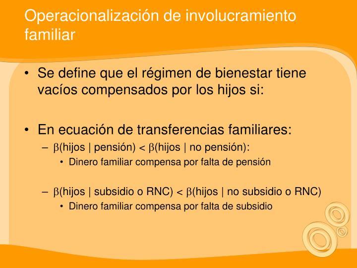 Operacionalización de involucramiento familiar