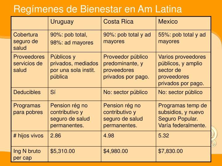Regímenes de Bienestar en Am Latina