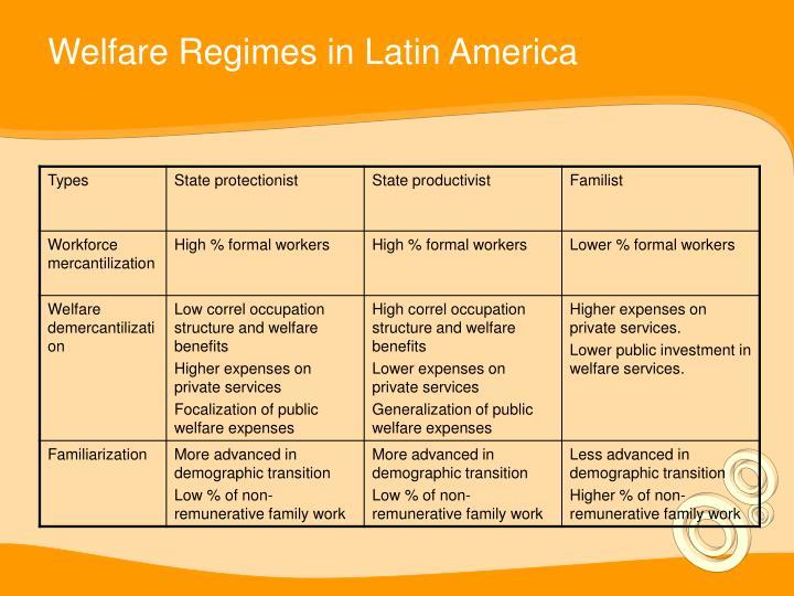 Welfare Regimes in Latin America