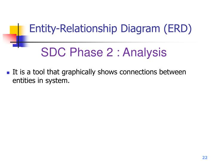Entity-Relationship Diagram (ERD)