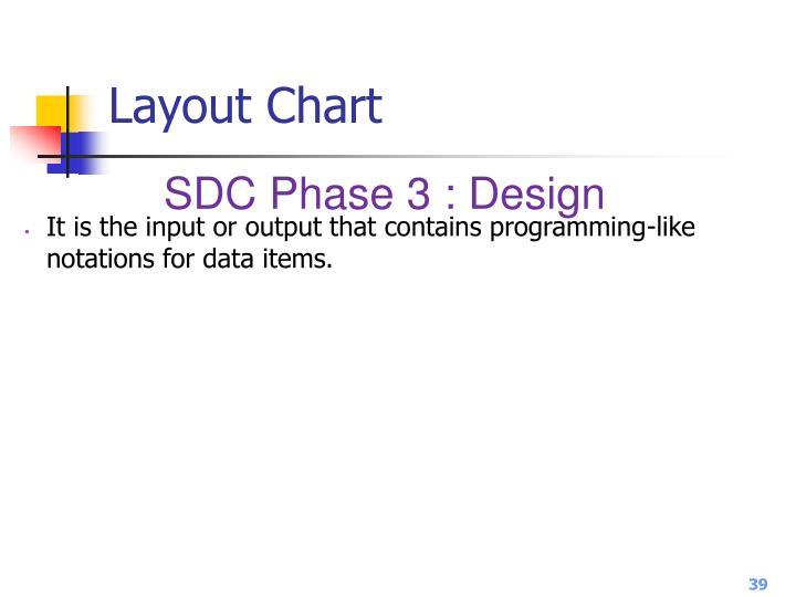 Layout Chart