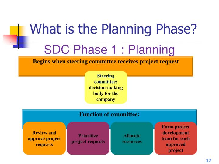 What is the Planning Phase?