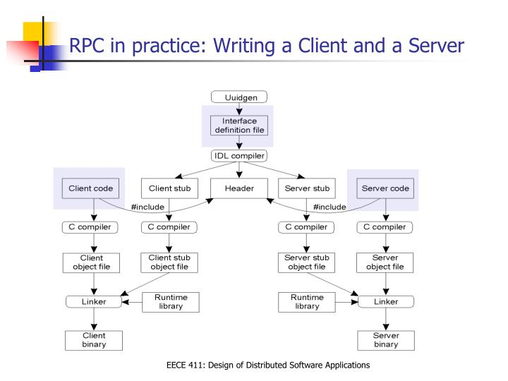 RPC in practice: Writing a Client and a Server