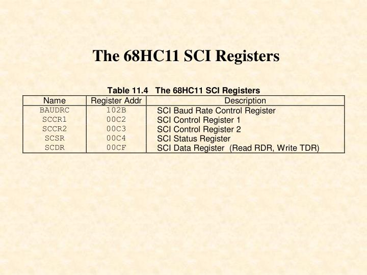 The 68HC11 SCI Registers