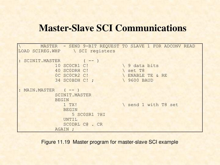 Master-Slave SCI Communications