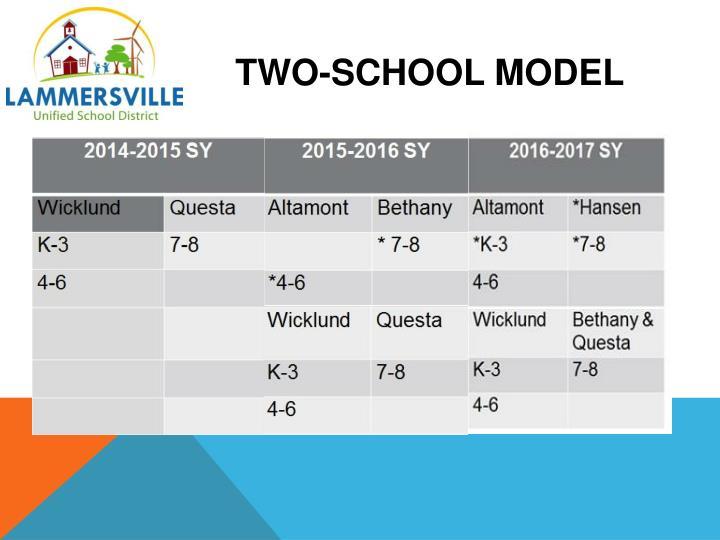 Two-School Model
