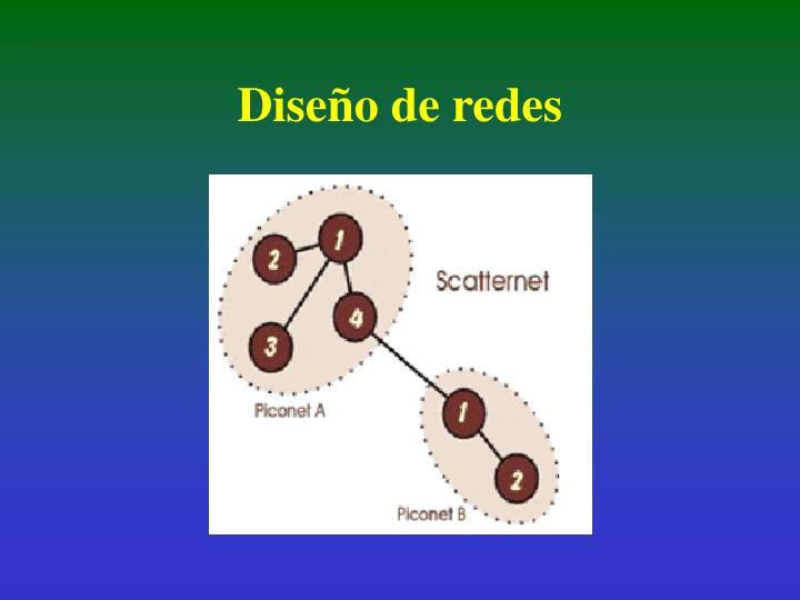 Diseño de rede