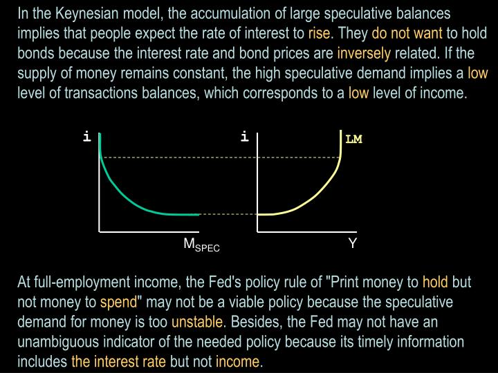 In the Keynesian model, the accumulation of large speculative balances implies that people expect th...