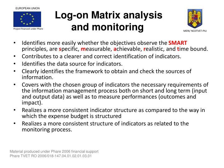 Log-on Matrix analysis