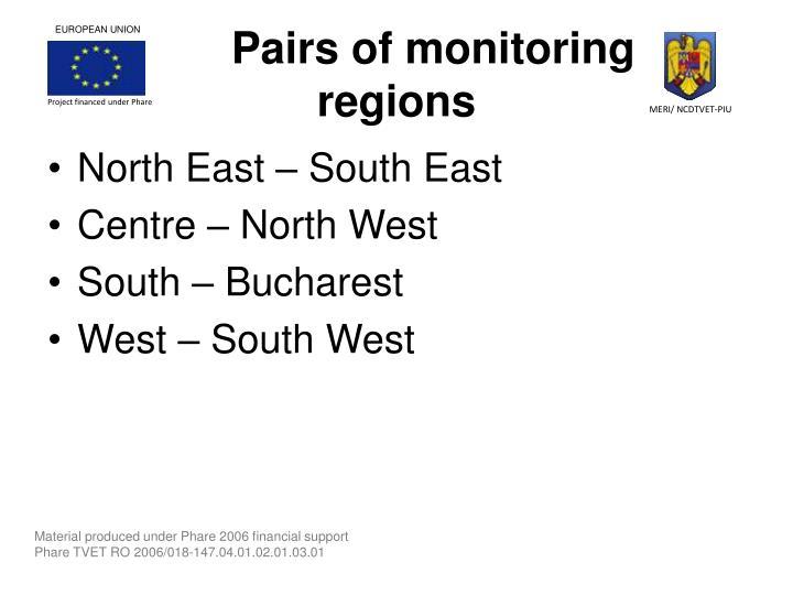 Pairs of monitoring