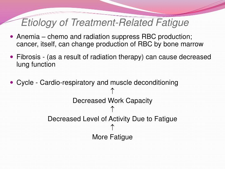 Etiology of Treatment-Related Fatigue