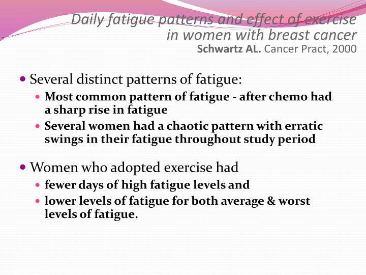Daily fatigue patterns and effect of exercise