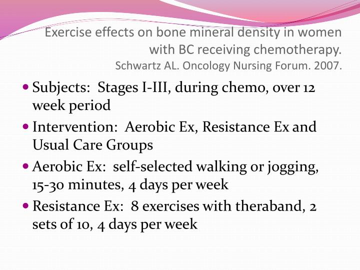 Exercise effects on bone mineral density in women with BC receiving chemotherapy.