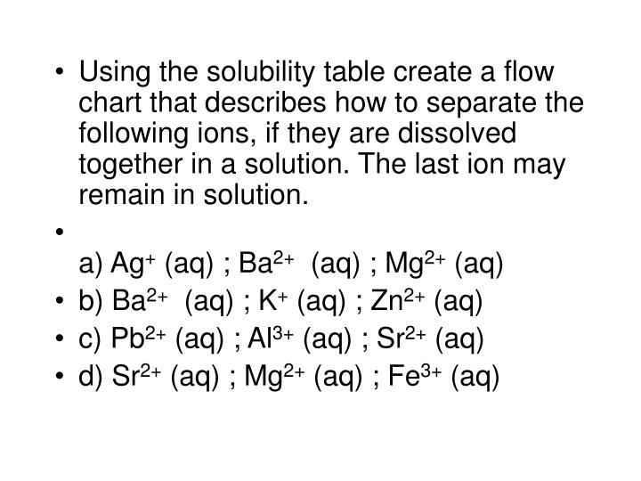 Using the solubility table create a flow chart that describes how to separate the following ions, if they are dissolved together in a solution. The last ion may remain in solution.