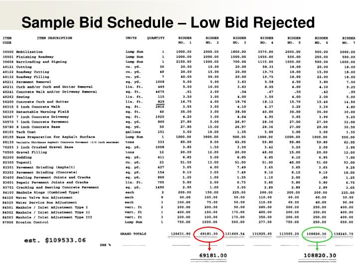 Sample Bid Schedule – Low Bid Rejected
