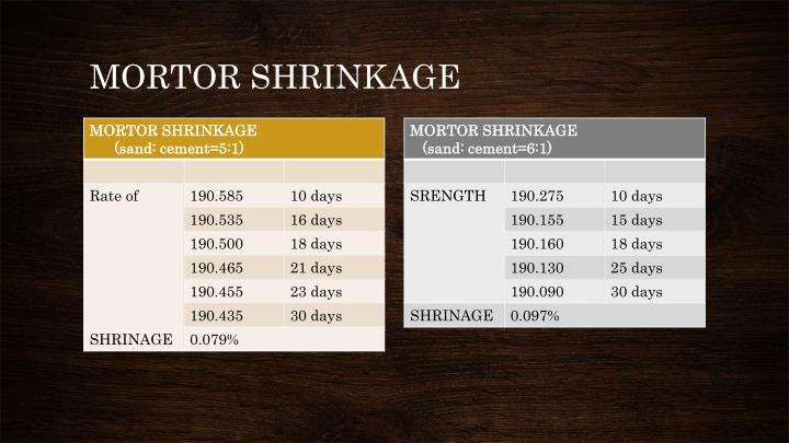 MORTOR SHRINKAGE