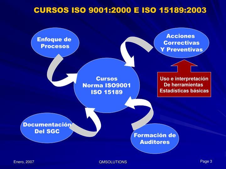 CURSOS ISO 9001:2000 E ISO 15189:2003