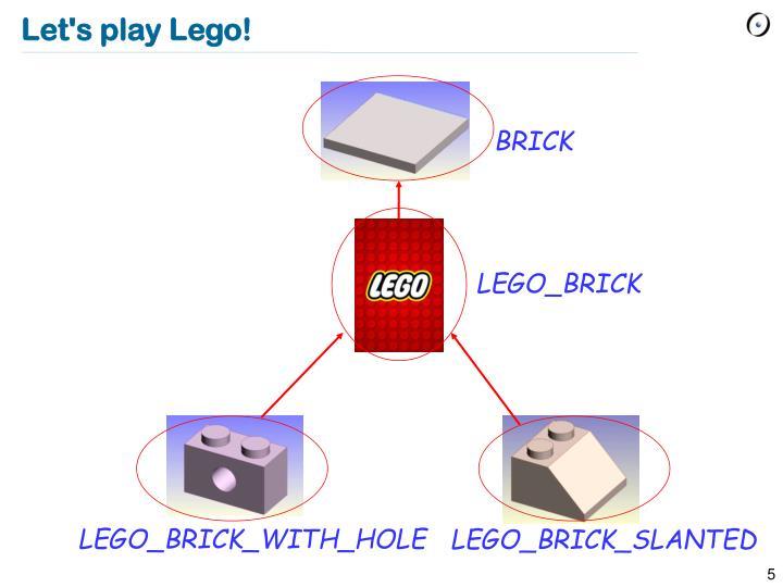 Let's play Lego!