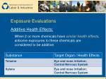 exposure evaluations2