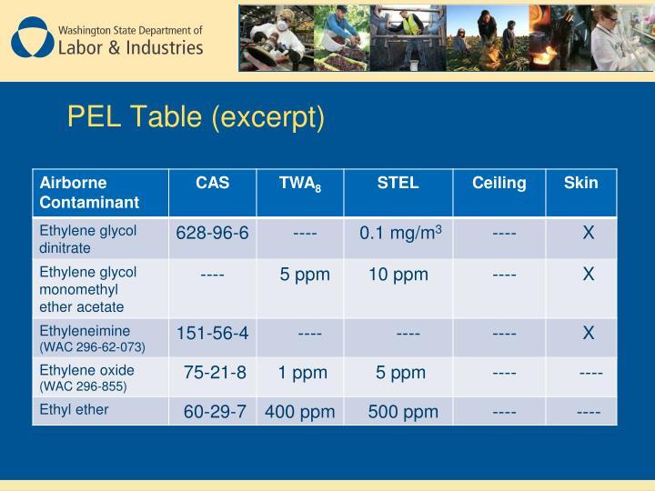 PEL Table (excerpt)