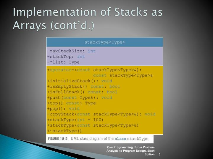 Implementation of stacks as arrays cont d