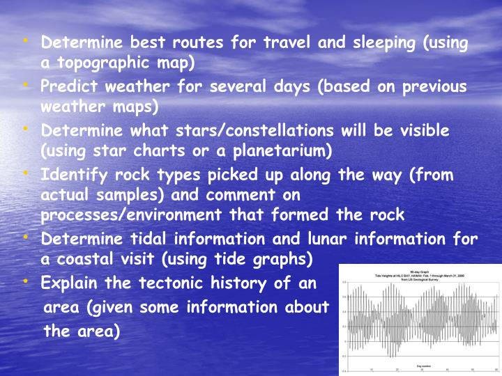 Determine best routes for travel and sleeping (using a topographic map)