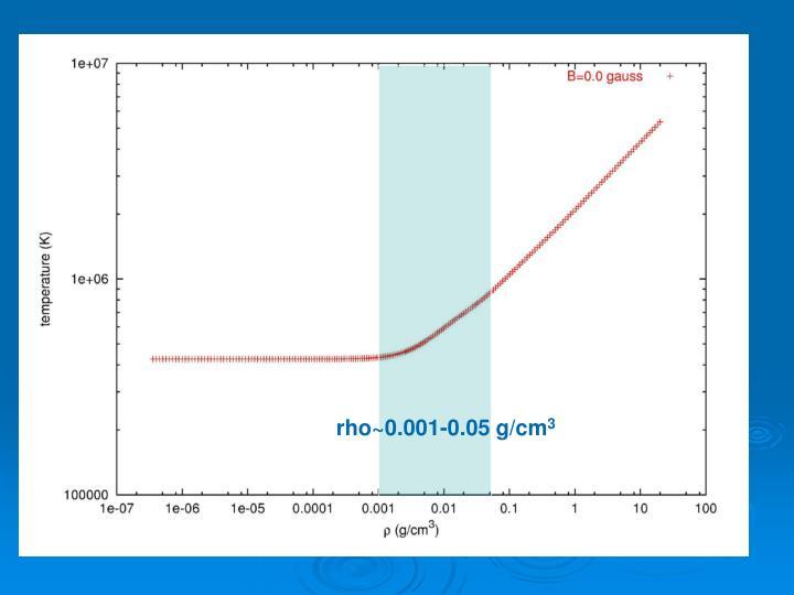 rho~0.001-0.05 g/cm