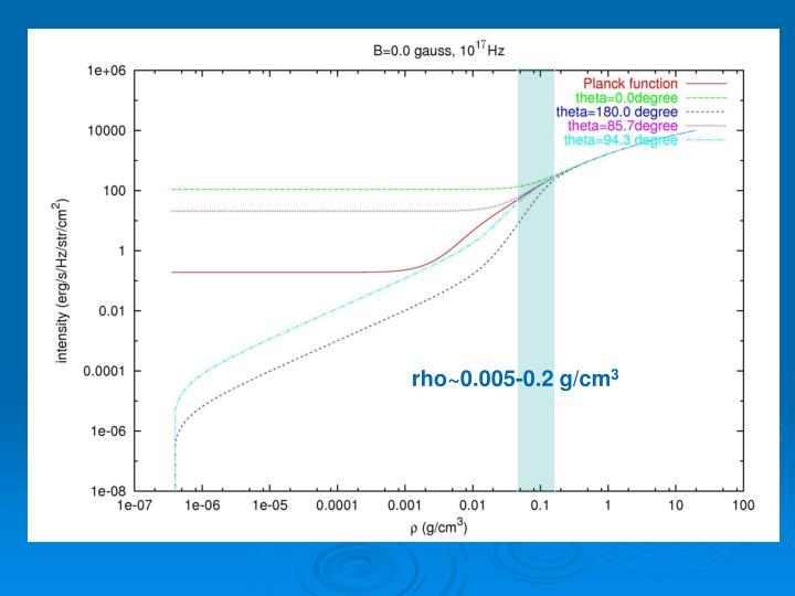 rho~0.005-0.2 g/cm