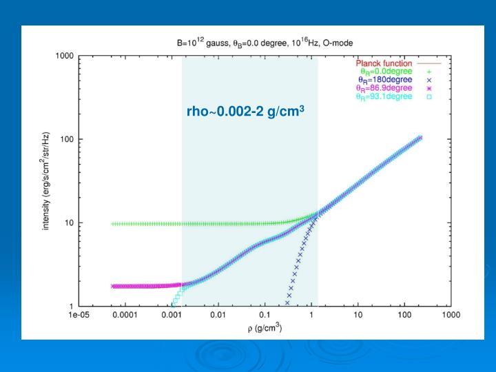 rho~0.002-2 g/cm