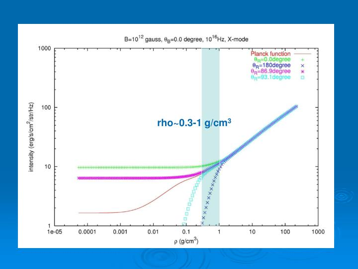 rho~0.3-1 g/cm
