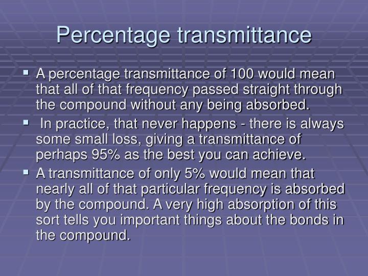 Percentage transmittance