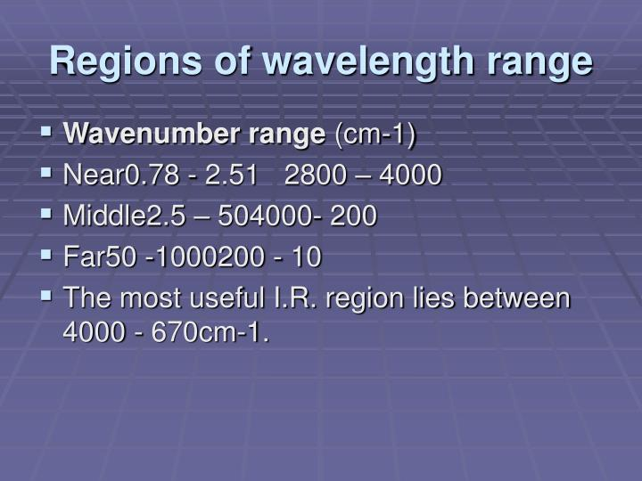 Regions of wavelength range