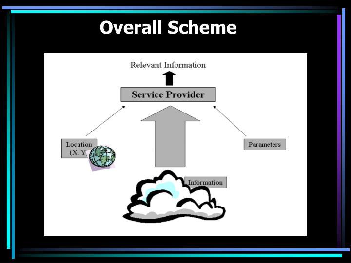 Overall Scheme